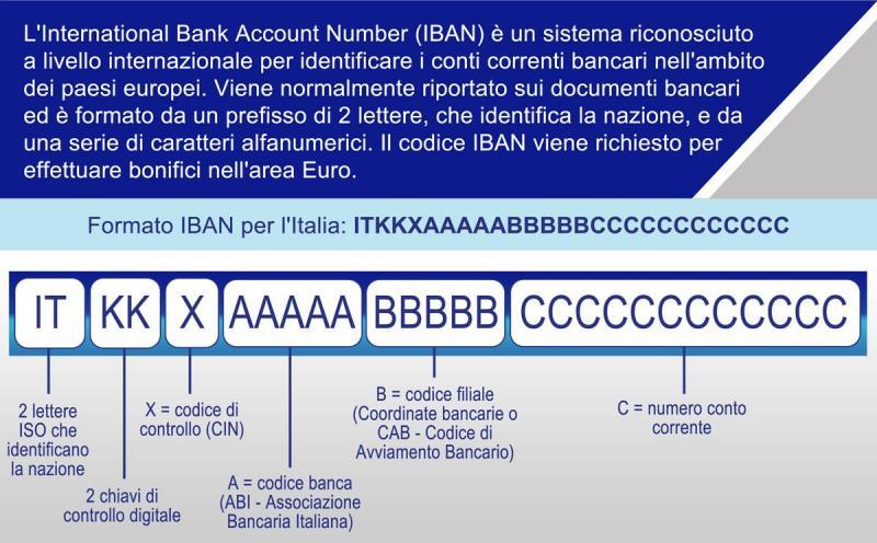 Iniziativa Commerciale Cash Back Epson Print365